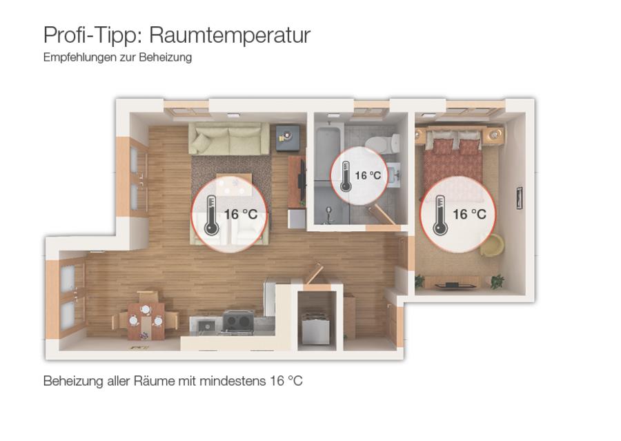 Optimale Raumtemperatur im Haus zur Vermeidung Schimmel an Wand