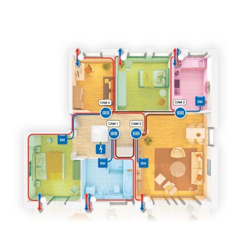 inVENTer-Regler Multizonen-Steuerung MZ-Home Lüftungszonen