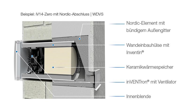inVENTer Fassadenabschluss Nordic Schnittzeichnung WDVS